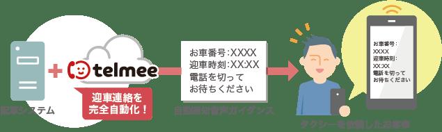 国際興業大阪サービスイメージ